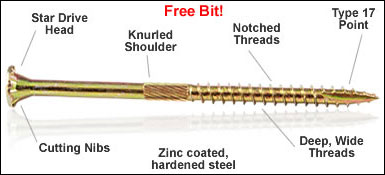 zinc coated star drive wood screws